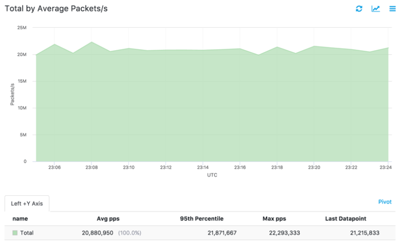 Total_by_packets-815w.png