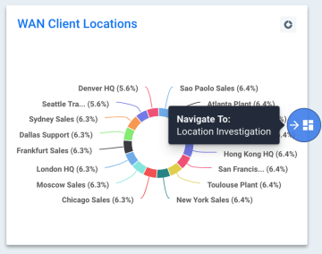wan-client-locations-800w.png
