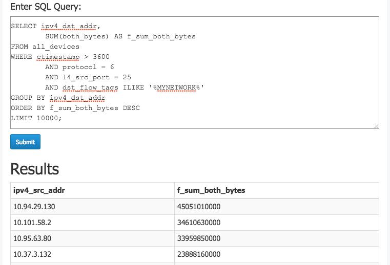 Query Editor-SQL