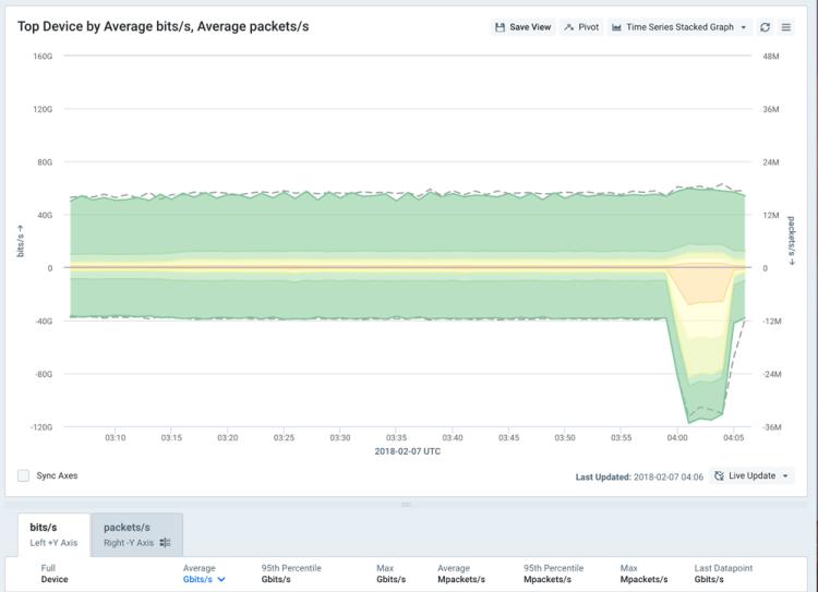 results-metrics-1000w.png