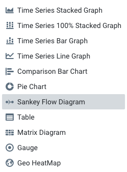 Insight Delivered: The Power of Sankey Diagrams | Kentik
