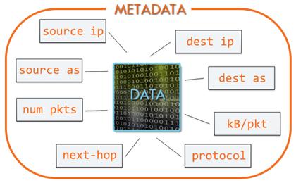 metadata-420w.png