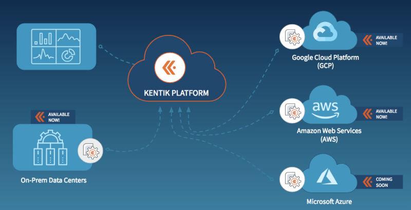 Kentik for Cloud