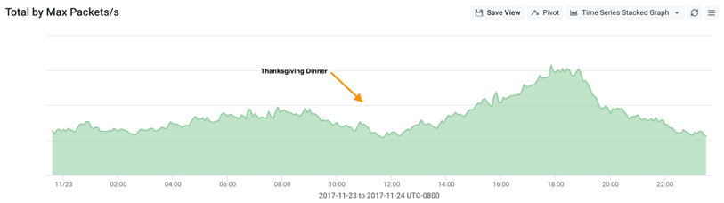 Graph_Thanksgiving-813w.png