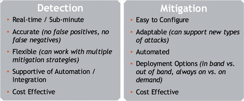 Webinar-detectionmitigation-500w.png