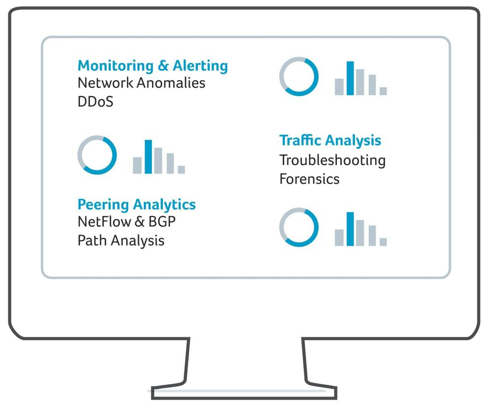 NetFlow Analysis Illustration: Monitoring and alerting, Peering Analytics, and Traffic Analysis