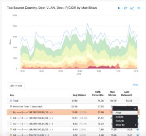 feature-data-explorer-pivot1-300x280.png