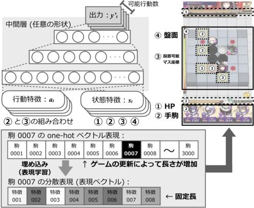 ai_architecture