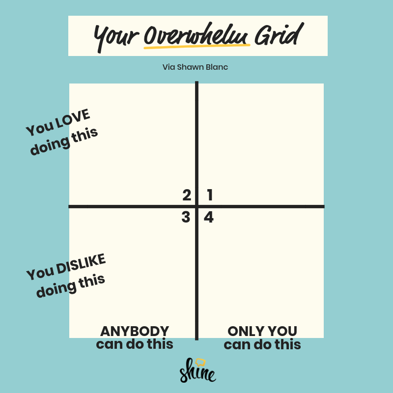 overwhelm grid