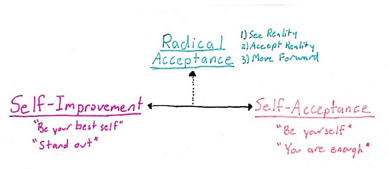 radical acceptance-self-improvement