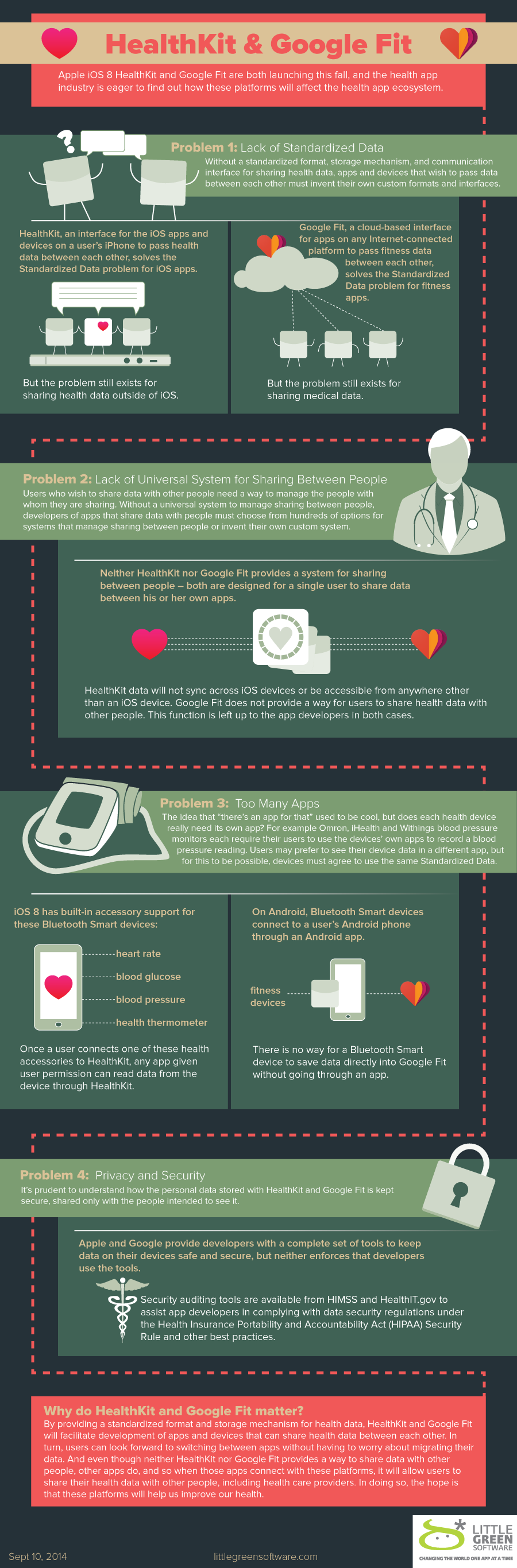 Apple HealthKit vs Google Fit Infographic