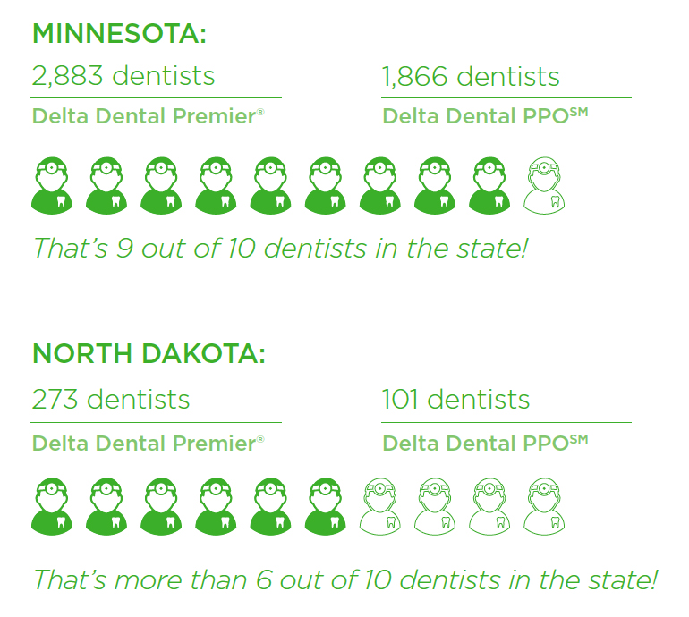 Delta Dental MN 2017 Annual Report Savings figures
