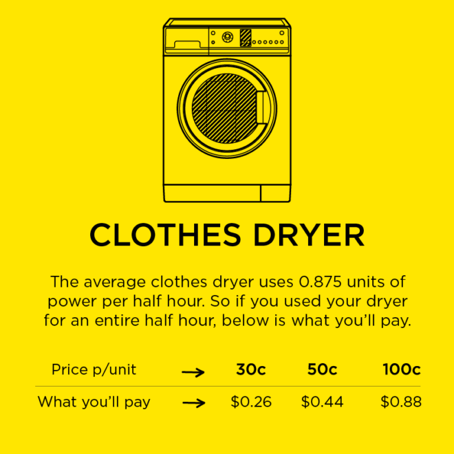 20170719-clothes-dryer-660x660