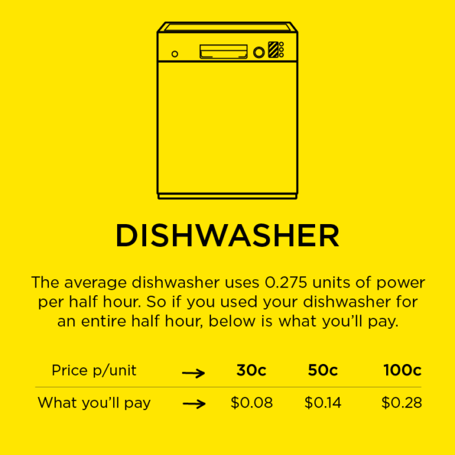 20170719-dishwasher-660x660