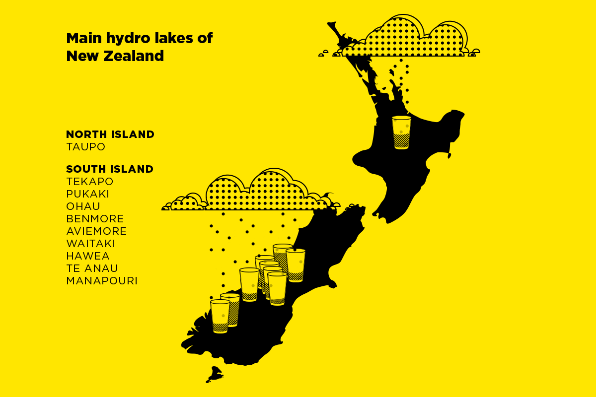 20180125-hydro-lakes-in-nz-static