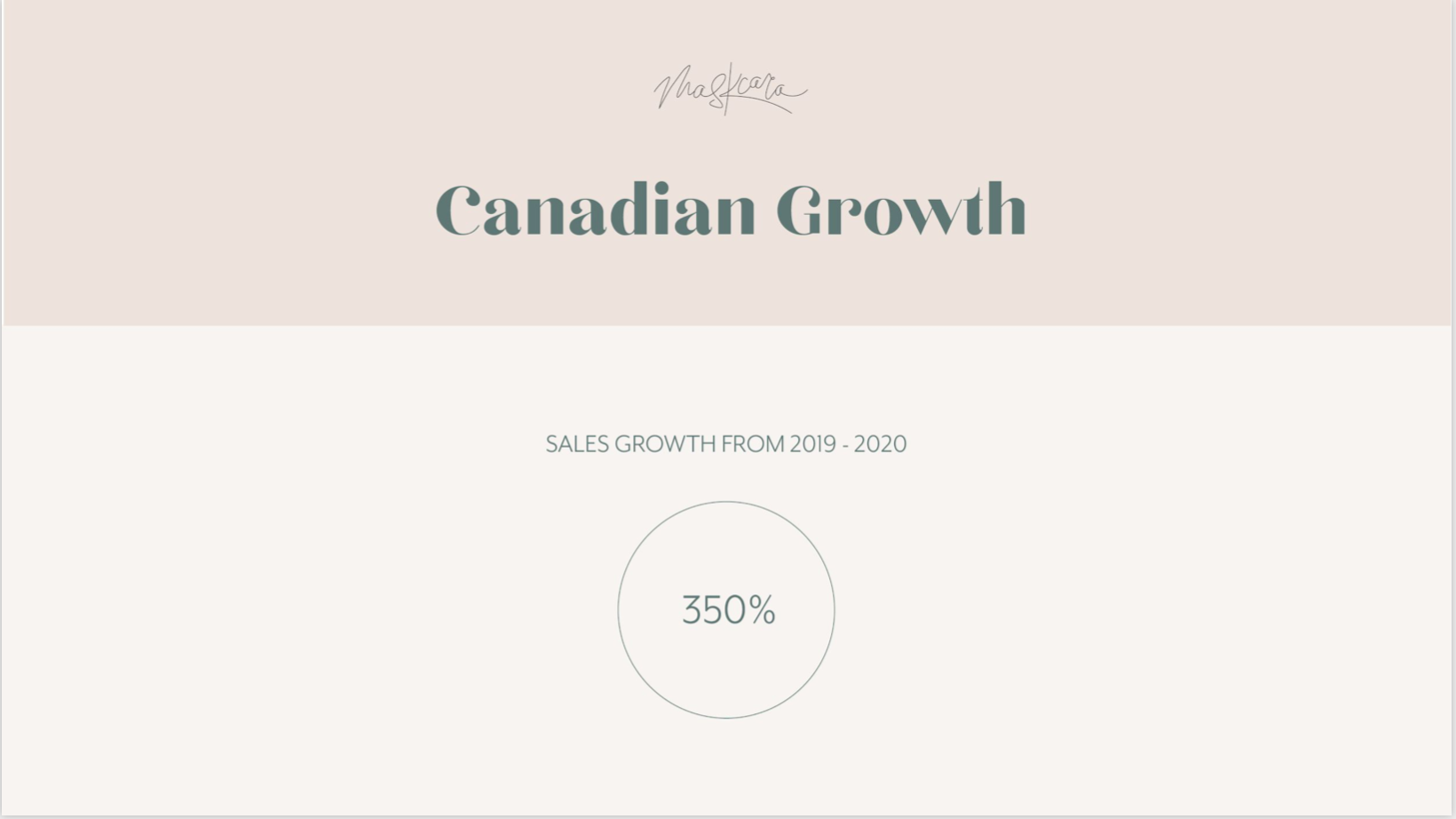 Canadian Growth_2020