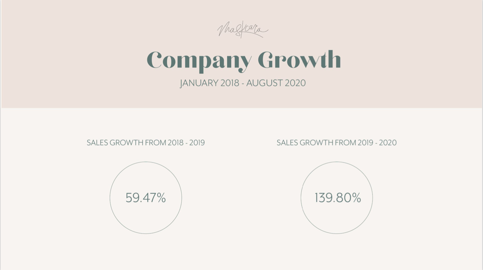 Company Growth_2020