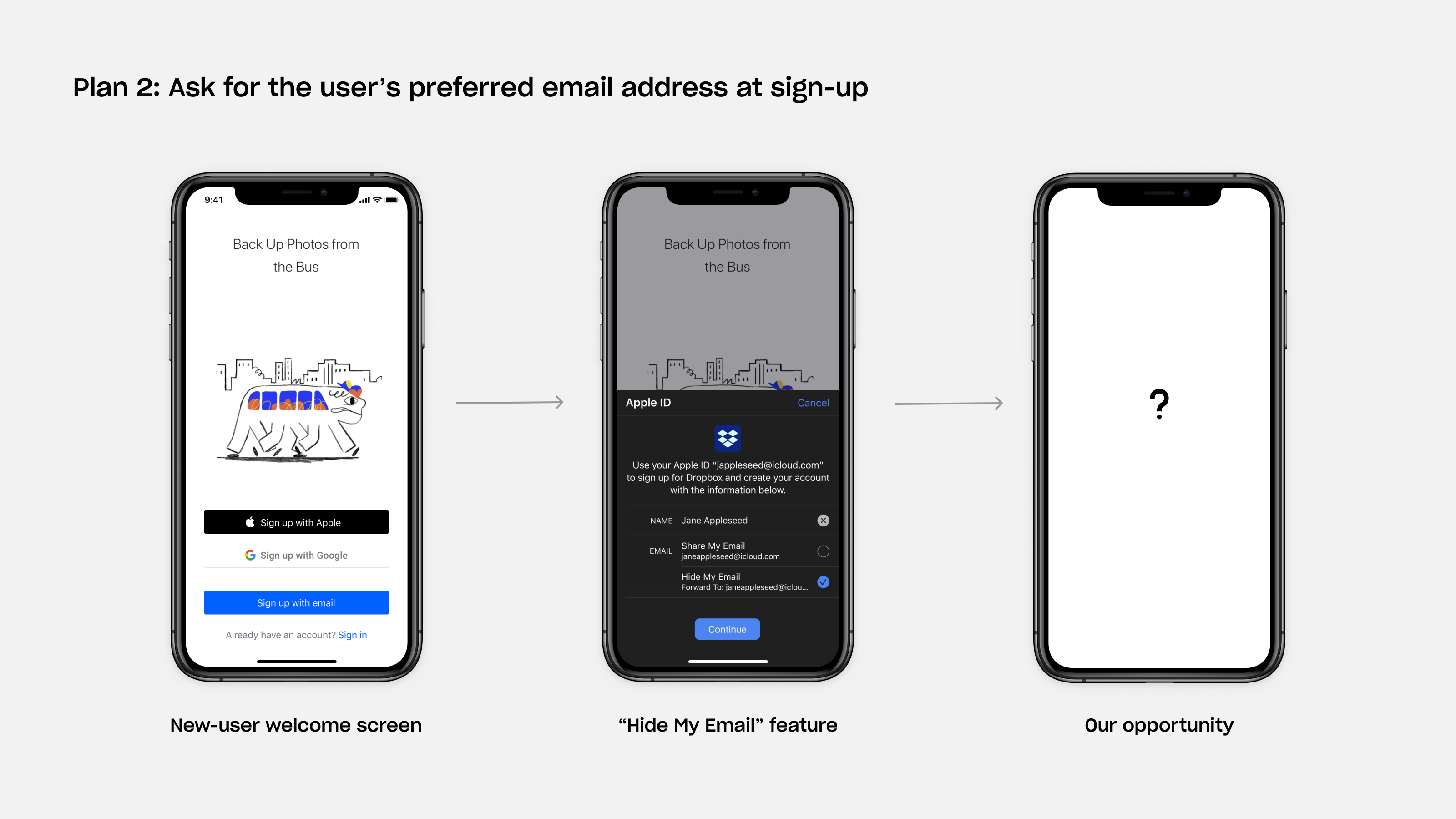 "Three devices on a grey background. Their screens display an optional user flow that would prompt the user for a ""preferred email."""