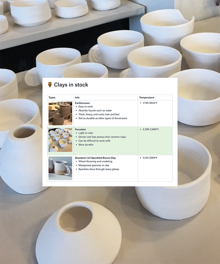 Screenshot of Paper interface set on top of a photograph of pottery.