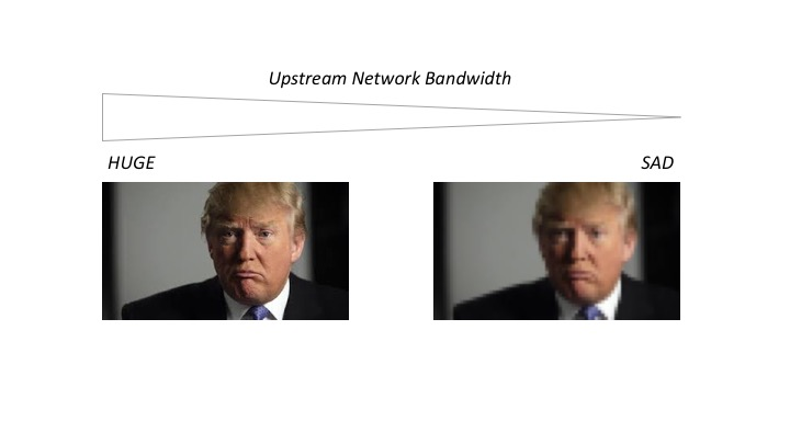 Poor network bandwidth affecting the recording quality in WebRTC webcam recorders