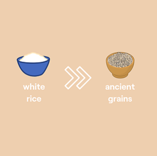 simple white rice to ancient grains graphic