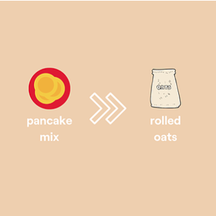 simple graphic of swapping pancake mix with rolled oats