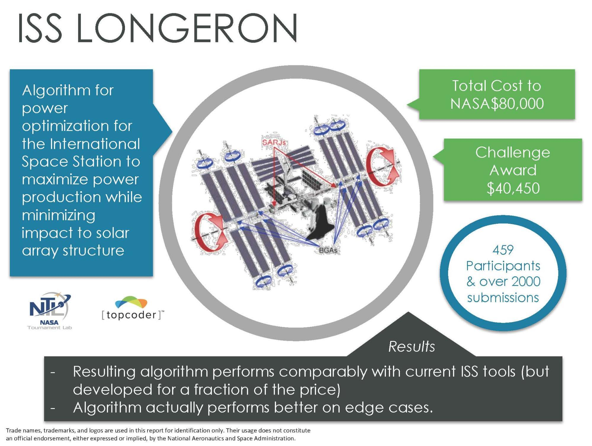[DS ANALYTICS - DATASETS PAGE] - {ISS Longeron} - International Space Station Longeron Shadowing Challenge