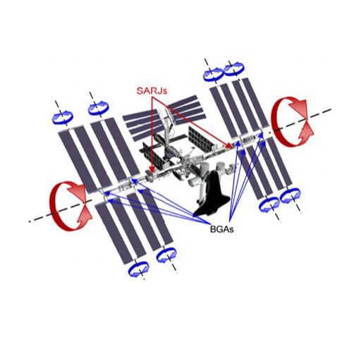 [DS ANALYTICS - DATASETS PAGE] - {ISS Longeron} - Official ISS Coordinate System Model