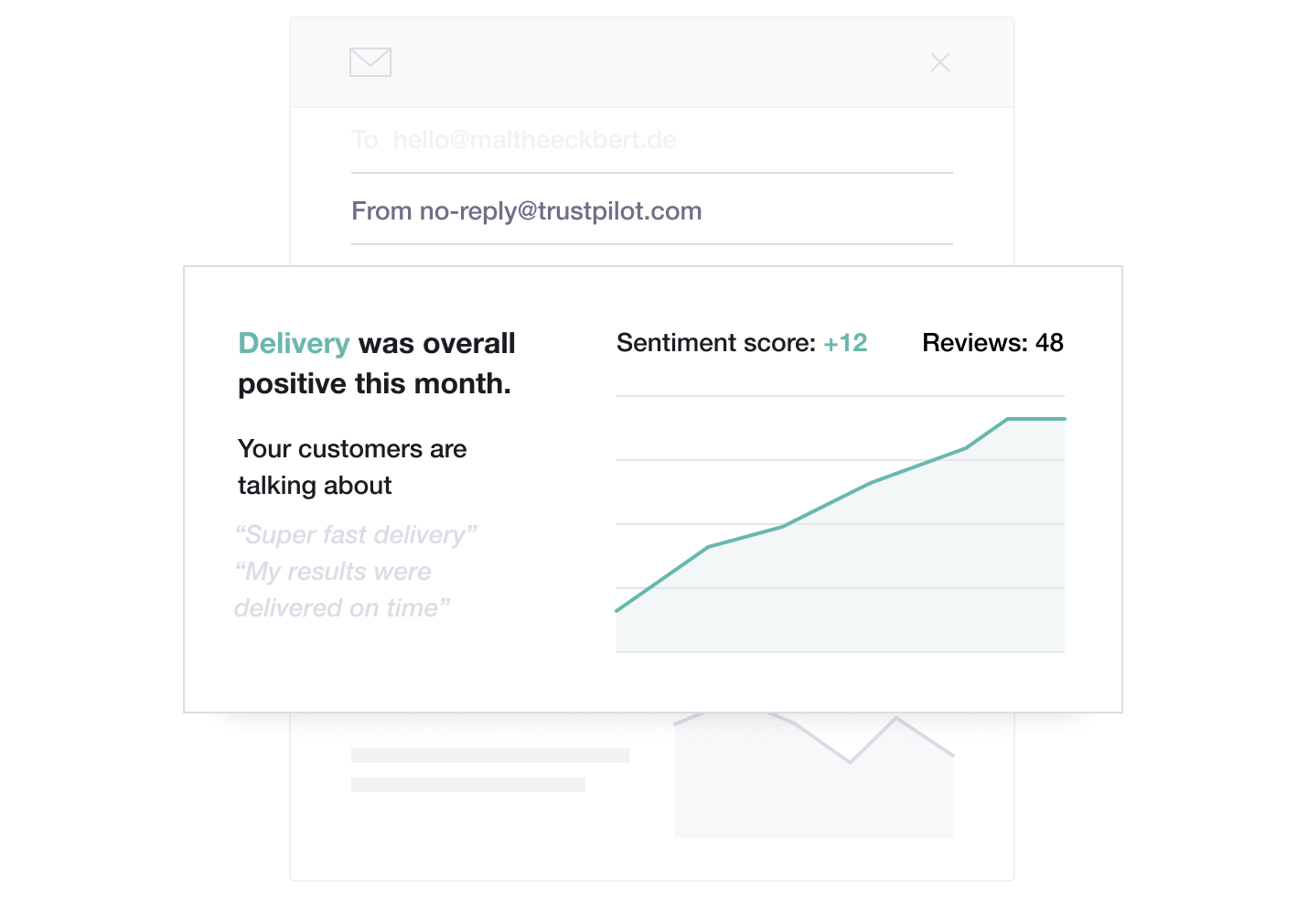 Trustpilot's evolution in sentiment insights