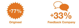 Trustpilot vs. Feedback Company