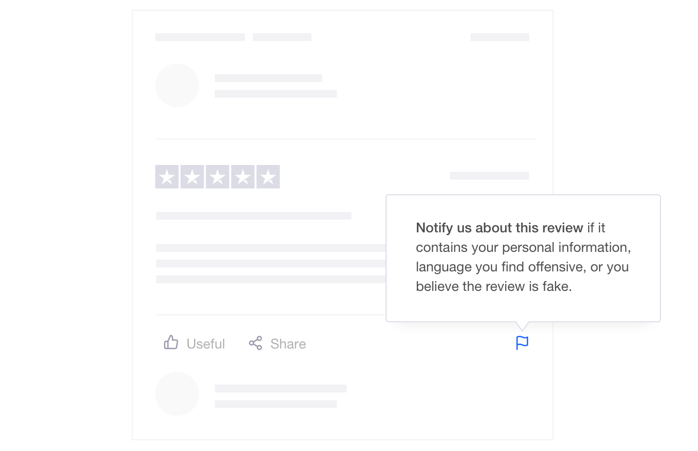 Product illustration showing how Trustpilot users can notify Trustpilot about reviews which contain personal information, offensive language, or which are believed to be fake.