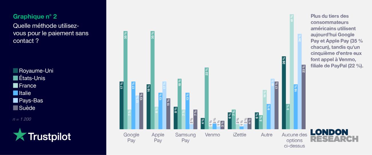 FR 2021 Consumer finance report - Graph 2