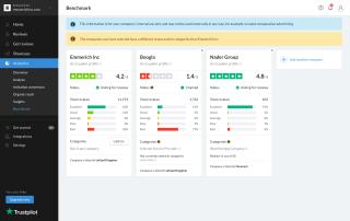 Benchmark Trustpilot new tool