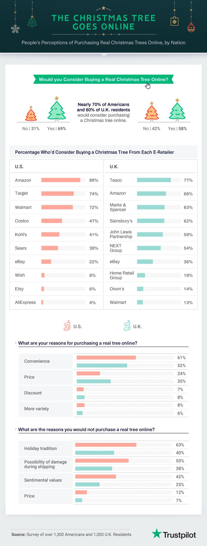 Trustpilot-Christmas-survey-asset02