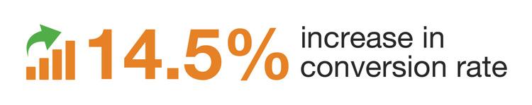 14.5%