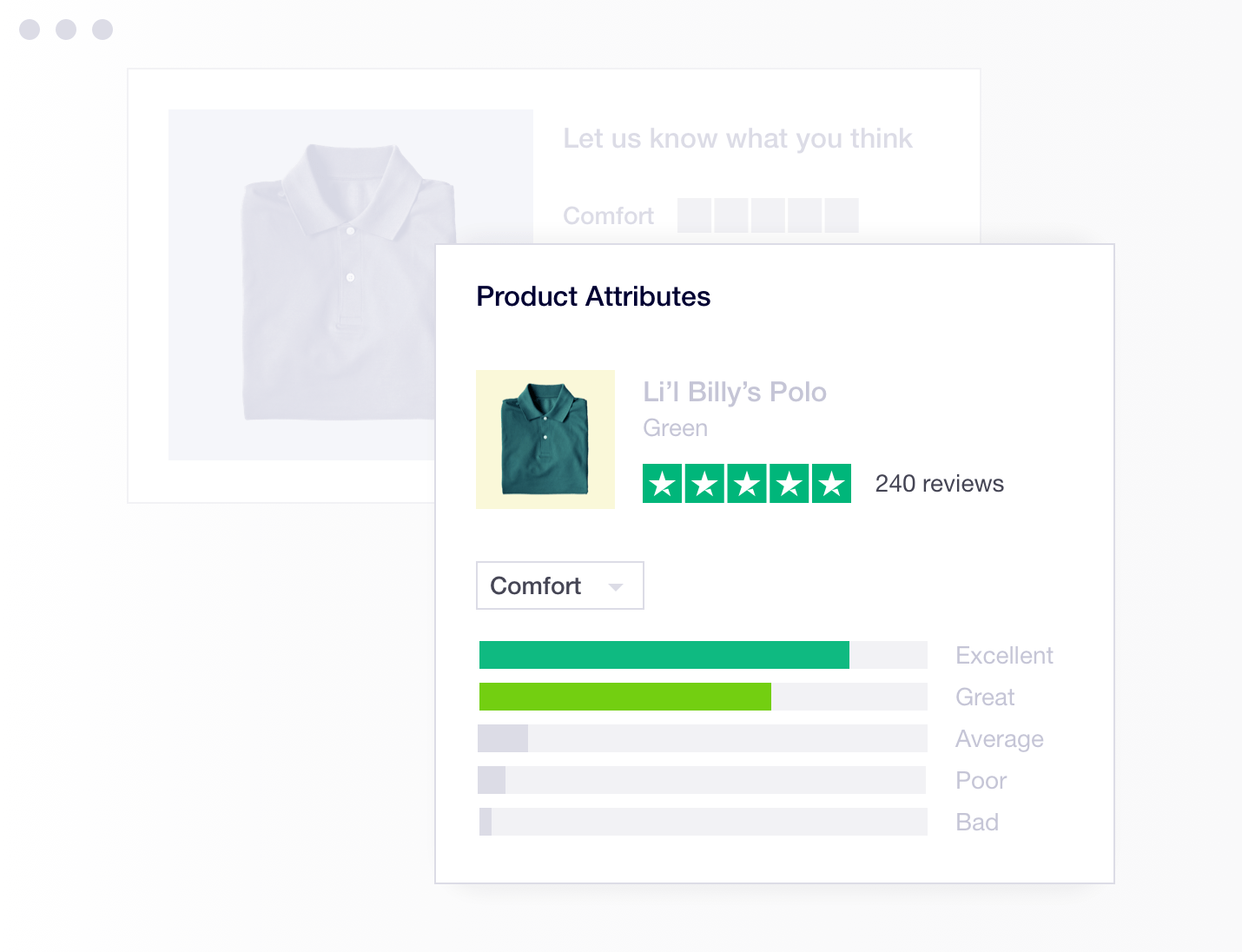 Product illustration of Trustpilot product review ratings shown per category