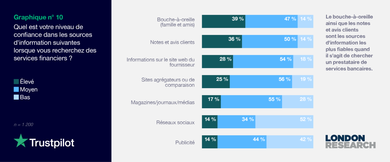 FR 2021 Consumer finance report - Graph 10
