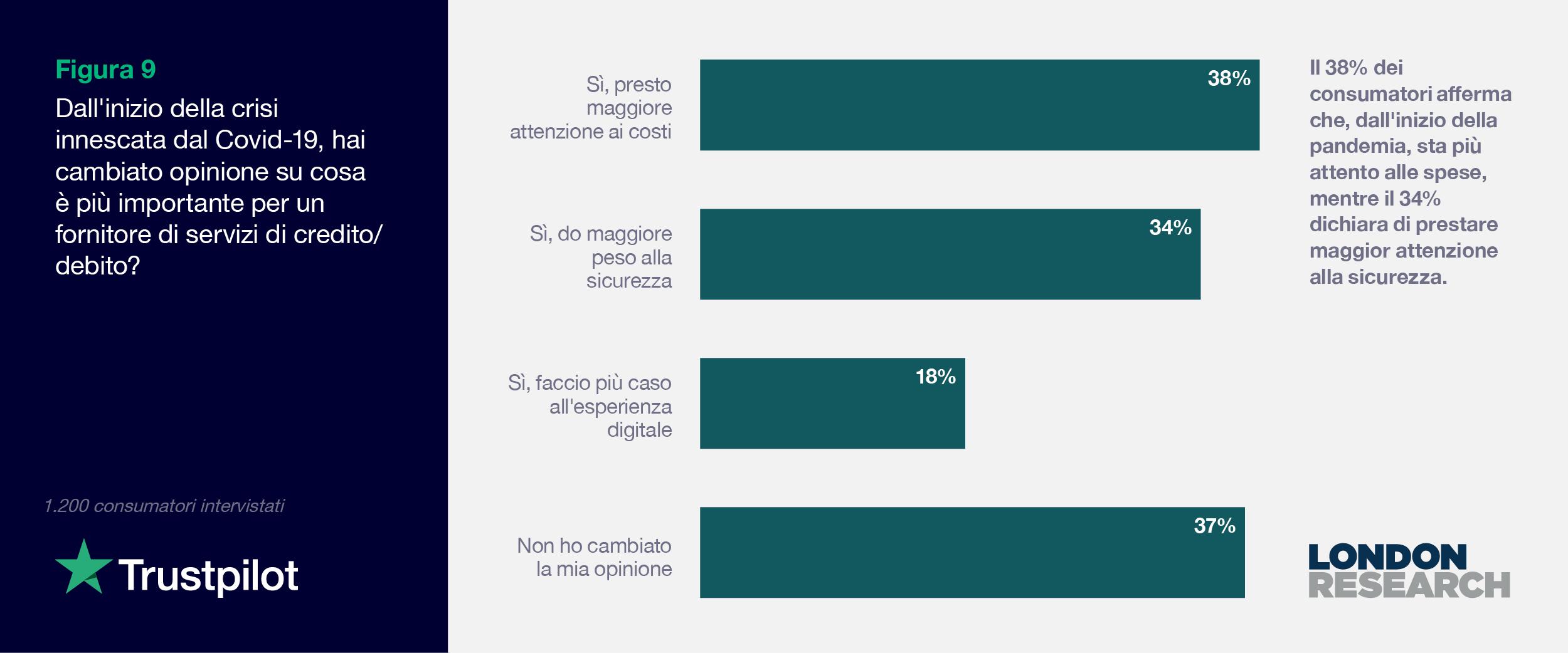 Figura 9 - Finance Report 2021