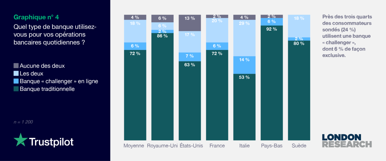 FR 2021 Consumer finance report - Graph 4