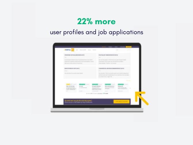 22% more user profiles