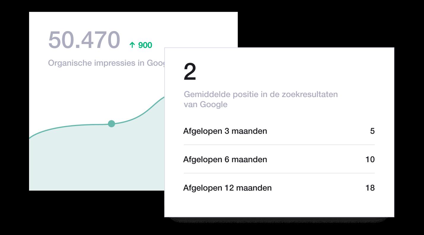 NL - Organic Reach Dashboard