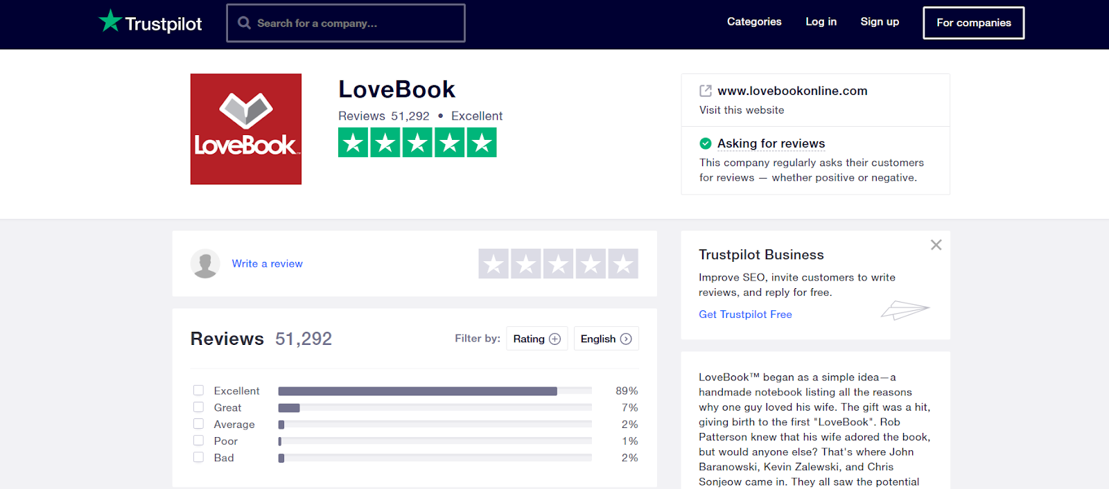 Companies can use Trustpilot reviews to carefully monitor customer sentiments around each product release, to make sure it goes smoothly and is well received by their customers.