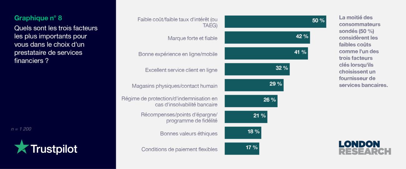 FR 2021 Consumer finance report - Graph 8
