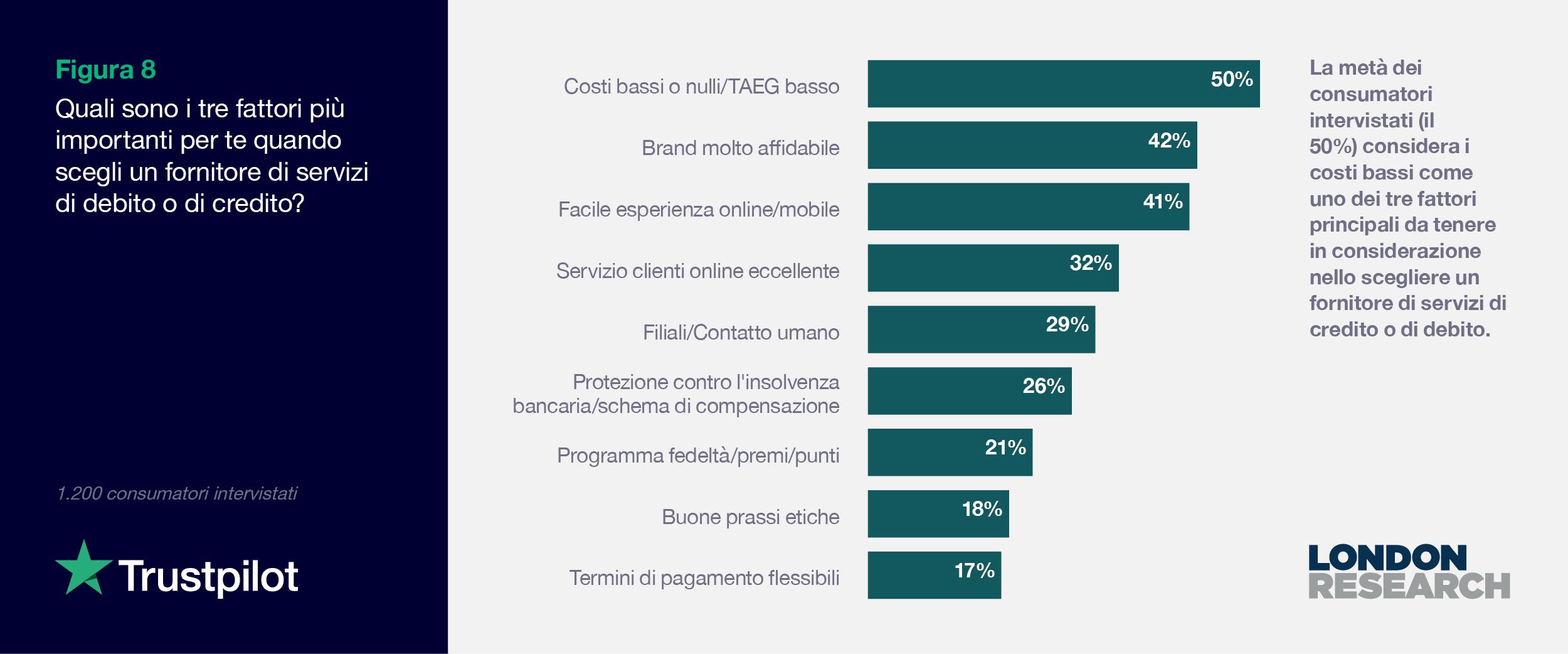 Figura 8 - Finance Report 2021