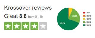 Krossover reviews data