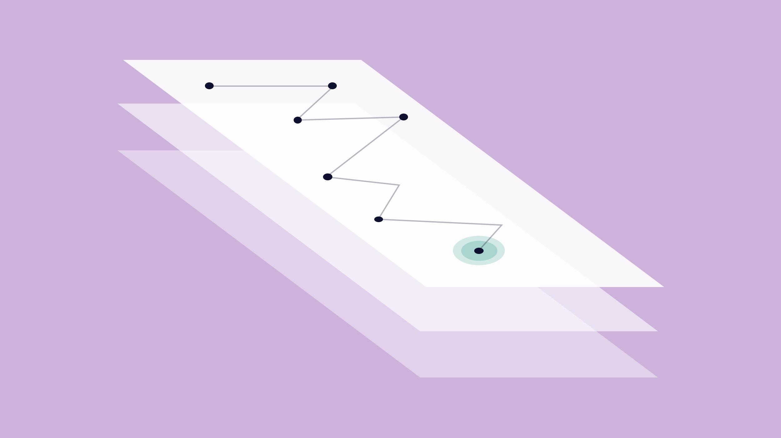 Optimizing customer journey from SEO to CRO