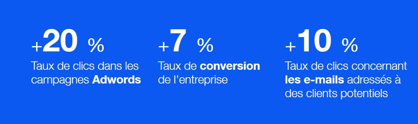 FR stats (1)
