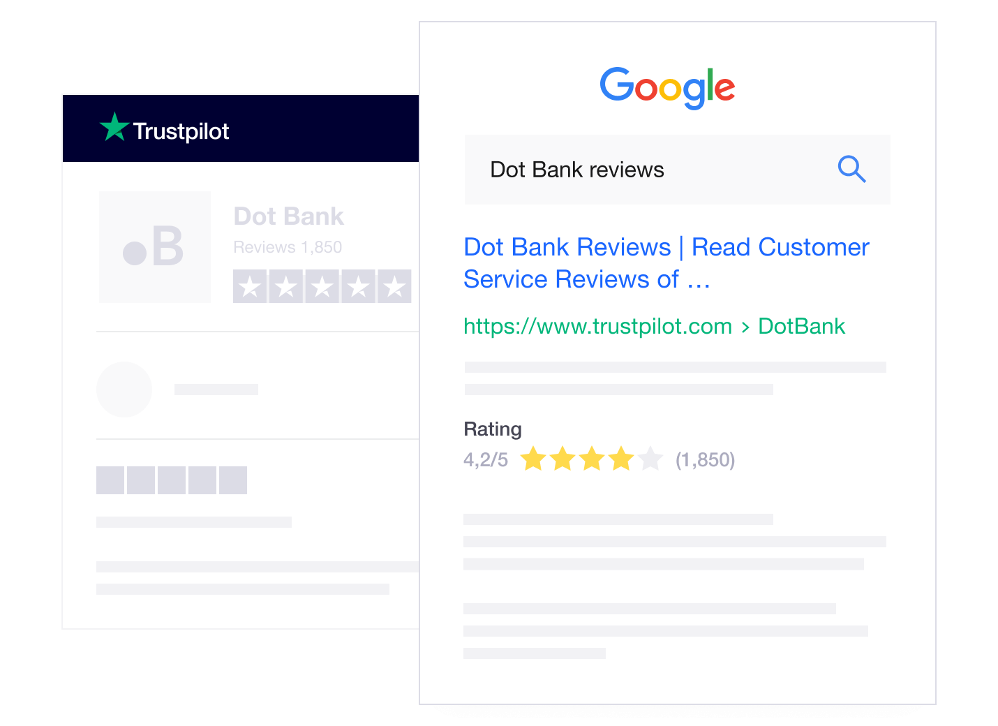 Illustration of how a Trustpilot company profile can help you rank higher in Google searches