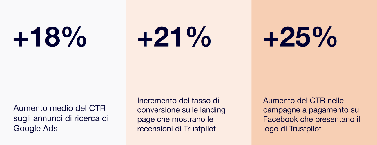 Unipegaso - Infografica