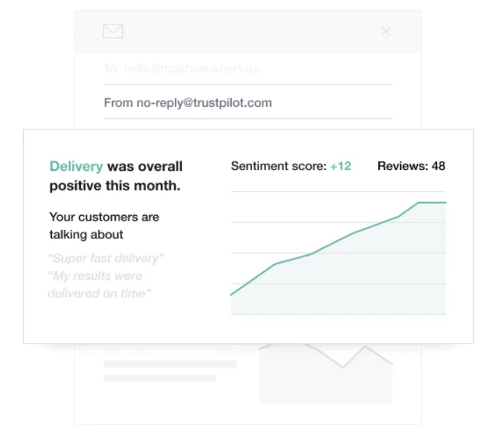 Watch as new trends in your reviews emerge
